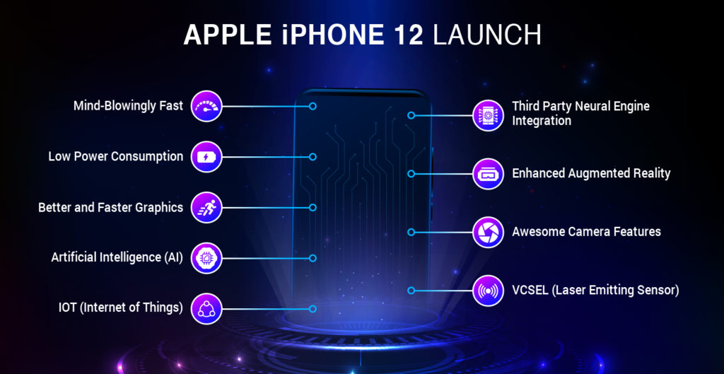 Apple iPhone 12 Launch - 2020